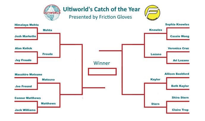 ultiworld-2016-coty-bracket-r2