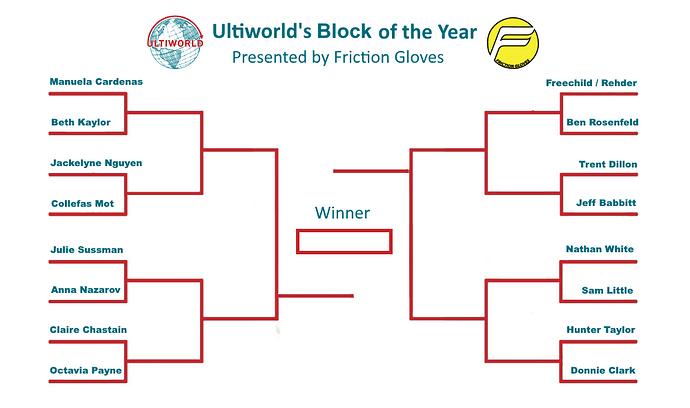 Block of the Year bracket